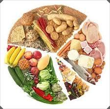 La dieta per il reflusso gastro-esofageo