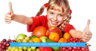 ECCO LE CONSEGUENZE DELL'OBESITA' INFANTILE